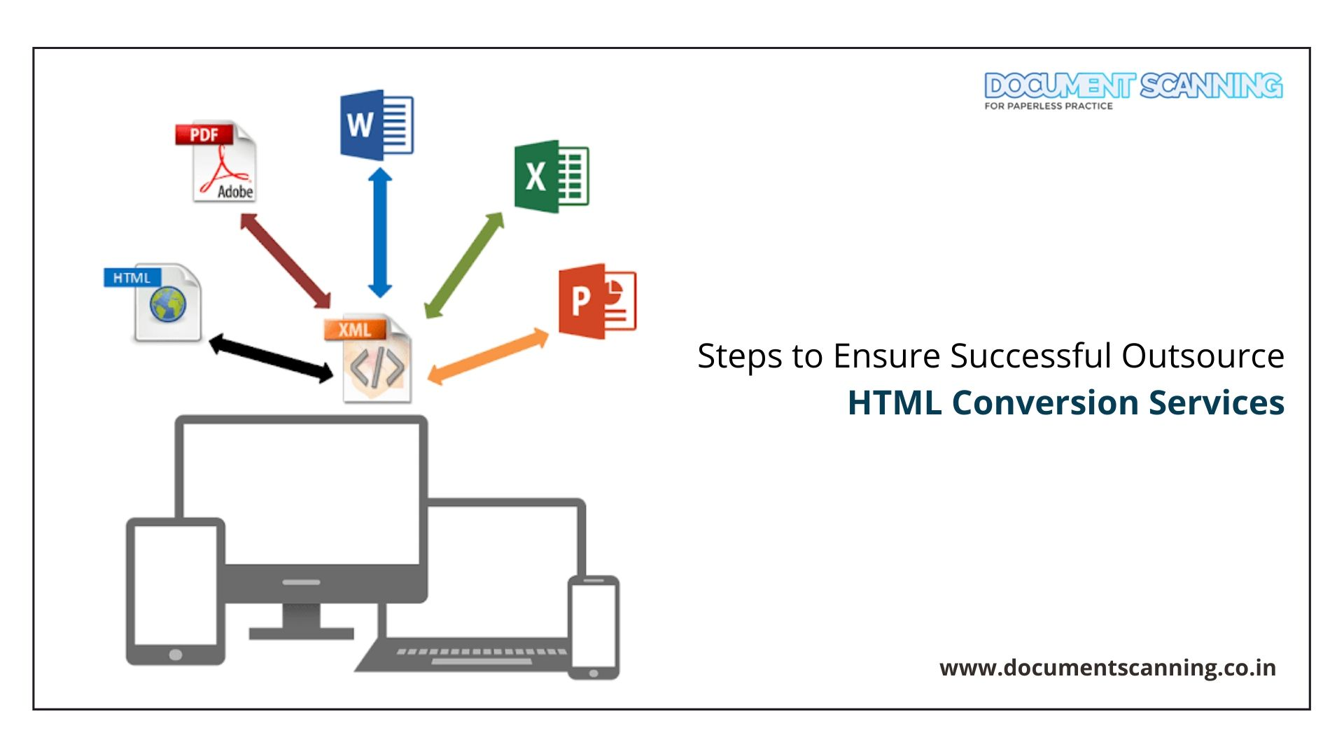 html conversion services